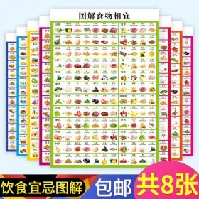 正版食物相宜相克相生表挂图 全图解营养搭配防水食疗